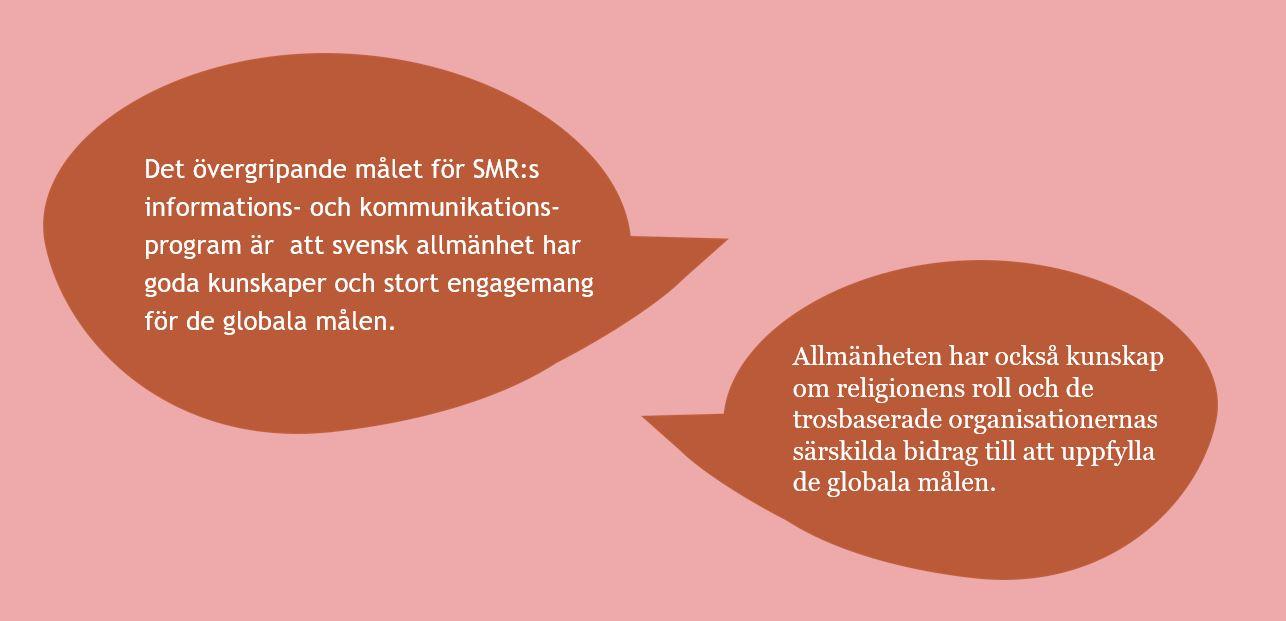 Kommunikationsprogrammets övergripande mål